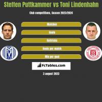 Steffen Puttkammer vs Toni Lindenhahn h2h player stats