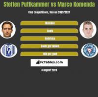 Steffen Puttkammer vs Marco Komenda h2h player stats