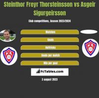 Steinthor Freyr Thorsteinsson vs Asgeir Sigurgeirsson h2h player stats