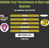 Steinthor Freyr Thorsteinsson vs Einar Logi Einarsson h2h player stats