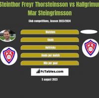 Steinthor Freyr Thorsteinsson vs Hallgrimur Mar Steingrimsson h2h player stats