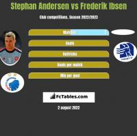 Stephan Andersen vs Frederik Ibsen h2h player stats