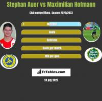 Stephan Auer vs Maximilian Hofmann h2h player stats