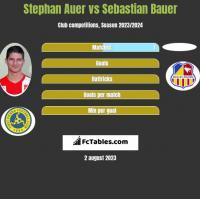 Stephan Auer vs Sebastian Bauer h2h player stats