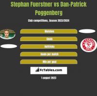 Stephan Fuerstner vs Dan-Patrick Poggenberg h2h player stats