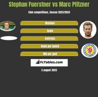 Stephan Fuerstner vs Marc Pfitzner h2h player stats