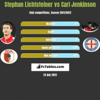 Stephan Lichtsteiner vs Carl Jenkinson h2h player stats