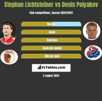 Stephan Lichtsteiner vs Denis Polyakov h2h player stats