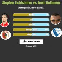 Stephan Lichtsteiner vs Gerrit Holtmann h2h player stats
