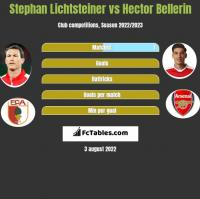Stephan Lichtsteiner vs Hector Bellerin h2h player stats