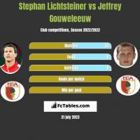 Stephan Lichtsteiner vs Jeffrey Gouweleeuw h2h player stats