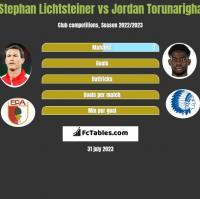 Stephan Lichtsteiner vs Jordan Torunarigha h2h player stats