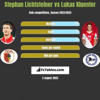 Stephan Lichtsteiner vs Lukas Kluenter h2h player stats