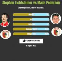Stephan Lichtsteiner vs Mads Pedersen h2h player stats
