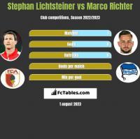 Stephan Lichtsteiner vs Marco Richter h2h player stats