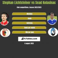 Stephan Lichtsteiner vs Sead Kolasinac h2h player stats