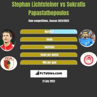 Stephan Lichtsteiner vs Sokratis Papastathopoulos h2h player stats
