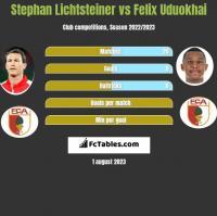 Stephan Lichtsteiner vs Felix Uduokhai h2h player stats