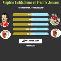 Stephan Lichtsteiner vs Fredrik Jensen h2h player stats