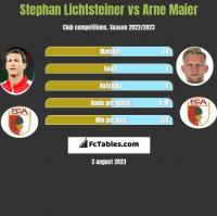 Stephan Lichtsteiner vs Arne Maier h2h player stats