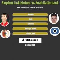 Stephan Lichtsteiner vs Noah Katterbach h2h player stats