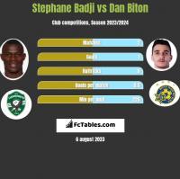 Stephane Badji vs Dan Biton h2h player stats