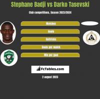 Stephane Badji vs Darko Tasevski h2h player stats
