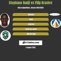 Stephane Badji vs Filip Krastev h2h player stats