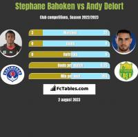 Stephane Bahoken vs Andy Delort h2h player stats
