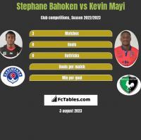 Stephane Bahoken vs Kevin Mayi h2h player stats