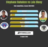 Stephane Bahoken vs Lois Diony h2h player stats