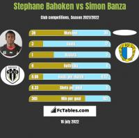 Stephane Bahoken vs Simon Banza h2h player stats