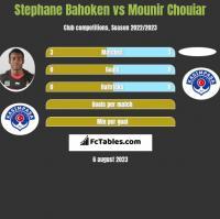 Stephane Bahoken vs Mounir Chouiar h2h player stats