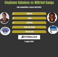 Stephane Bahoken vs Wilfried Kanga h2h player stats