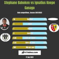 Stephane Bahoken vs Ignatius Knepe Ganago h2h player stats