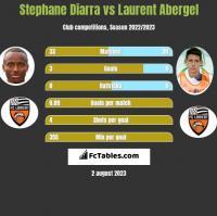 Stephane Diarra vs Laurent Abergel h2h player stats