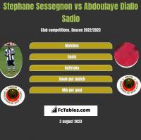 Stephane Sessegnon vs Abdoulaye Diallo Sadio h2h player stats