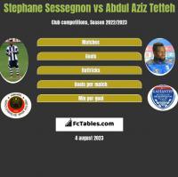 Stephane Sessegnon vs Abdul Aziz Tetteh h2h player stats