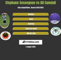 Stephane Sessegnon vs Ali Camdali h2h player stats