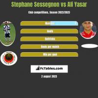 Stephane Sessegnon vs Ali Yasar h2h player stats