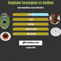 Stephane Sessegnon vs Amilton h2h player stats