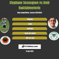 Stephane Sessegnon vs Amir Hadziahmetovic h2h player stats