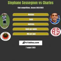Stephane Sessegnon vs Charles h2h player stats