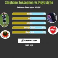Stephane Sessegnon vs Floyd Ayite h2h player stats