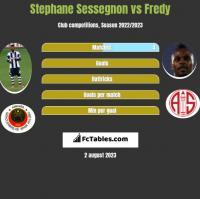 Stephane Sessegnon vs Fredy h2h player stats