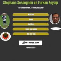 Stephane Sessegnon vs Furkan Soyalp h2h player stats