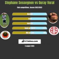 Stephane Sessegnon vs Guray Vural h2h player stats