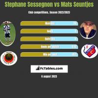 Stephane Sessegnon vs Mats Seuntjes h2h player stats