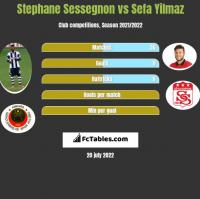 Stephane Sessegnon vs Sefa Yilmaz h2h player stats