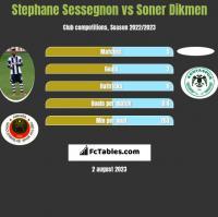 Stephane Sessegnon vs Soner Dikmen h2h player stats